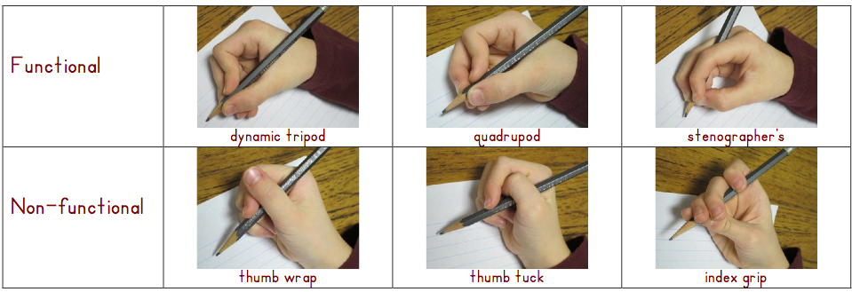 Grasp/Grip Patterns and When Do We Correct Them?