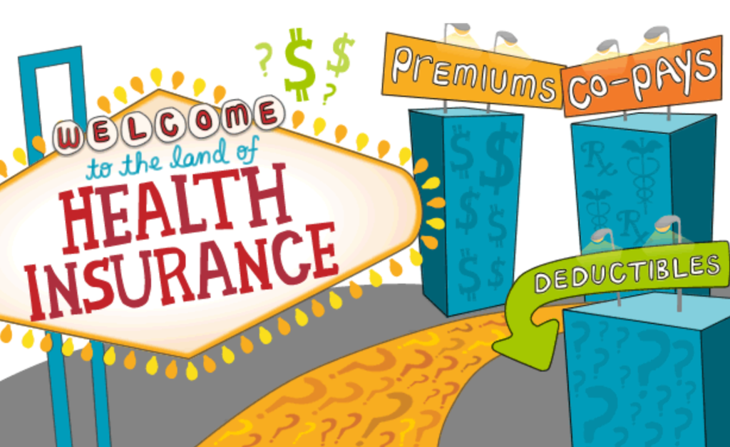 Understanding Your Insurance Plan Benefits